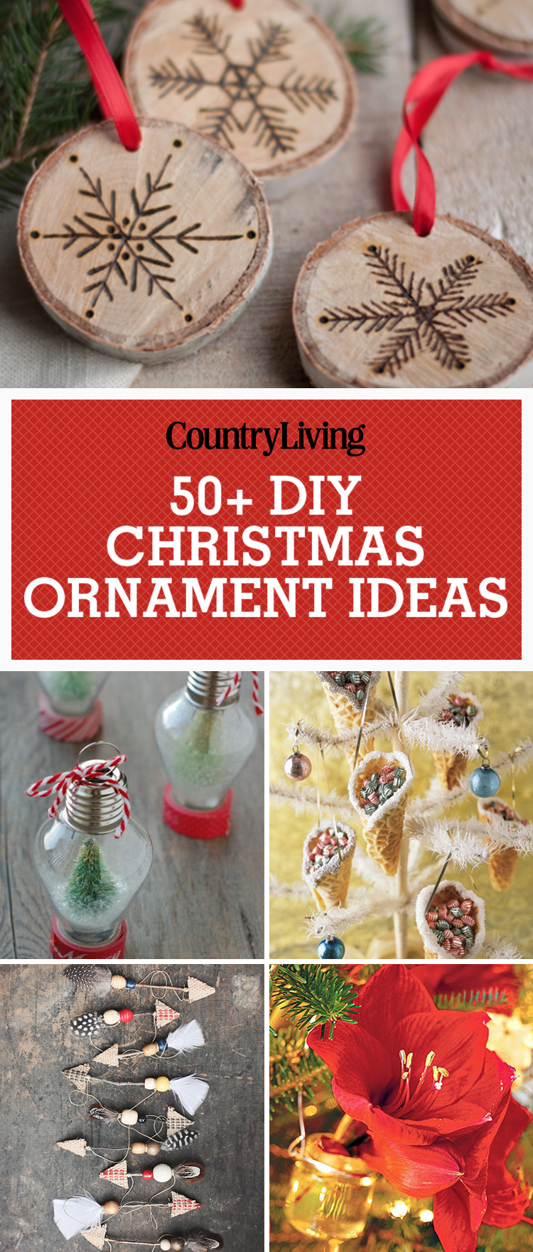 55 Homemade Christmas Ornaments - DIY Crafts with ...