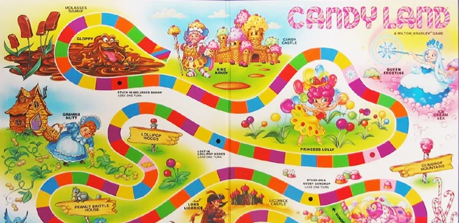 Candy Land Game Mistake Board