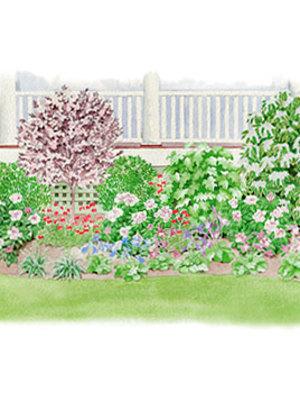 Porch garden border for Partial shade garden designs